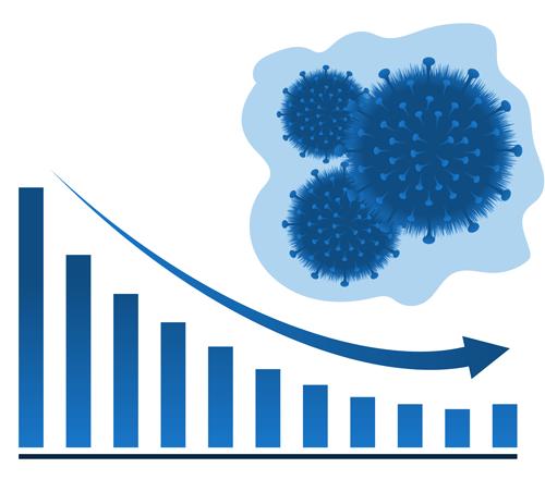 Impact économique du coronavirus.
